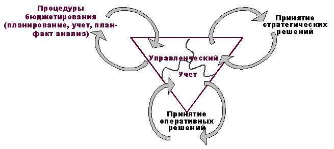 opyt1 (1)
